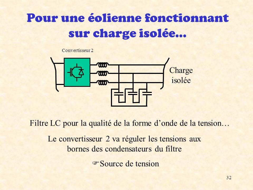 32 Charge isolée Convertisseur 2 Pour une éolienne fonctionnant sur charge isolée… Filtre LC pour la qualité de la forme donde de la tension… Le conve