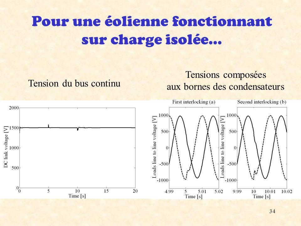 34 Pour une éolienne fonctionnant sur charge isolée… Tension du bus continu Tensions composées aux bornes des condensateurs