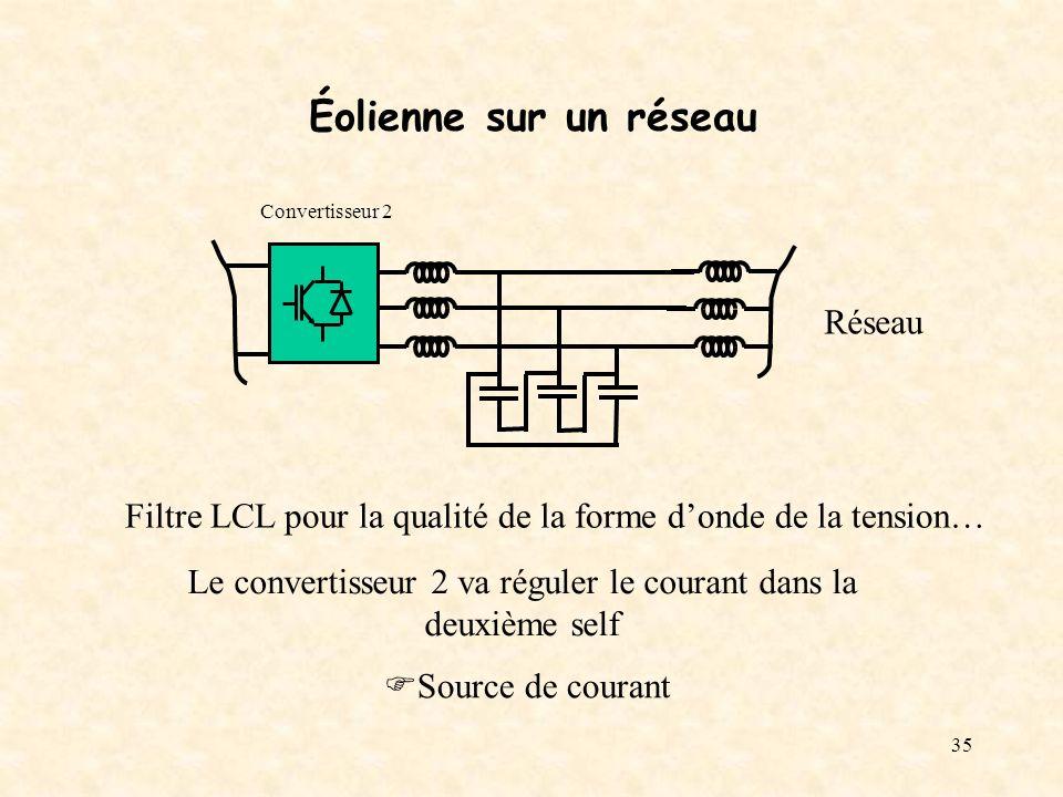 35 Convertisseur 2 Filtre LCL pour la qualité de la forme donde de la tension… Le convertisseur 2 va réguler le courant dans la deuxième self Source d
