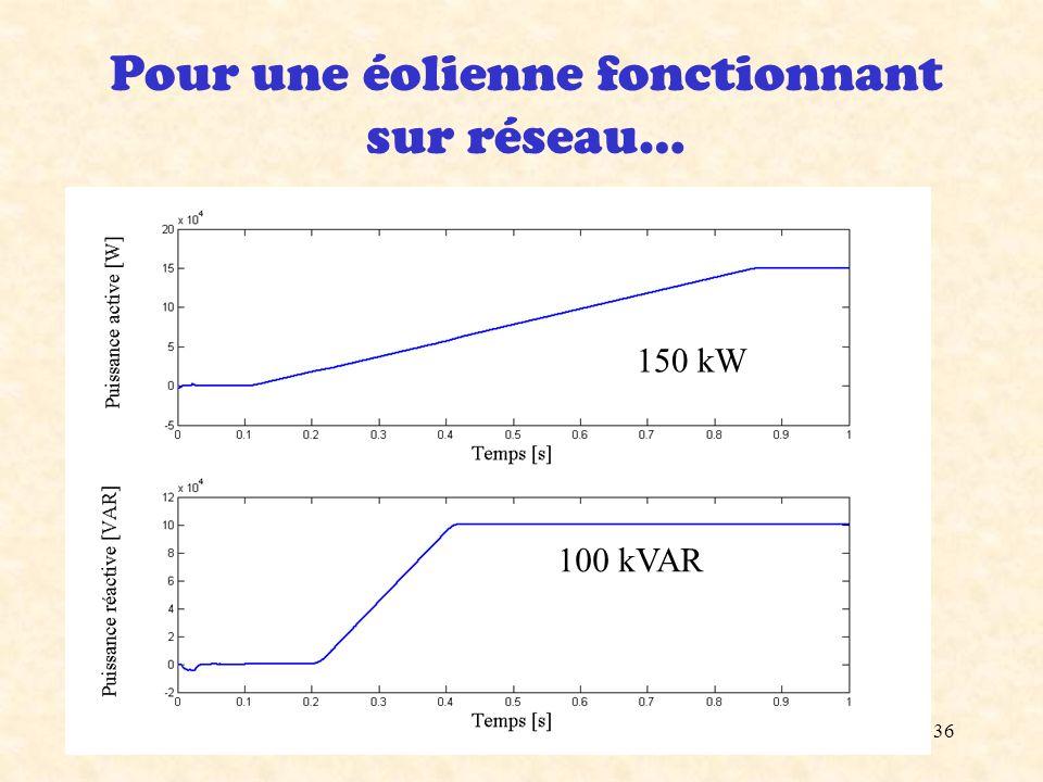 36 Pour une éolienne fonctionnant sur réseau… 100 kVAR 150 kW