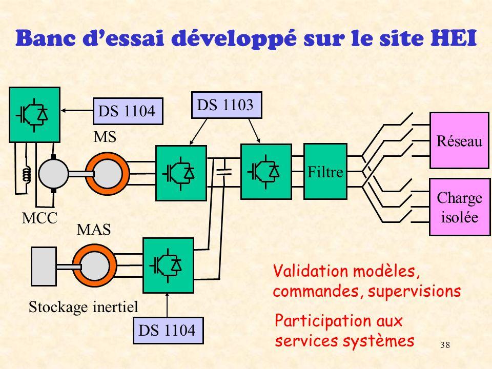 38 MS MCC DS 1104 Stockage inertiel MAS DS 1104 DS 1103 Réseau Charge isolée Banc dessai développé sur le site HEI Filtre Validation modèles, commande