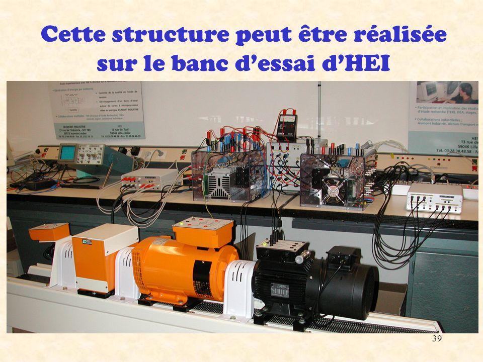 39 Cette structure peut être réalisée sur le banc dessai dHEI