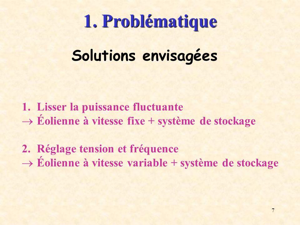 7 1. Problématique Solutions envisagées 1.Lisser la puissance fluctuante Éolienne à vitesse fixe + système de stockage 2.Réglage tension et fréquence