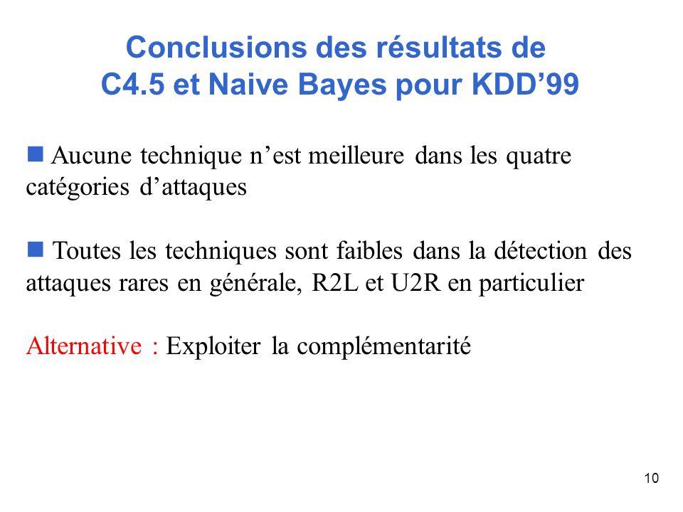 10 Conclusions des résultats de C4.5 et Naive Bayes pour KDD99 Aucune technique nest meilleure dans les quatre catégories dattaques Toutes les techniq