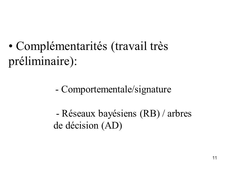 11 Complémentarités (travail très préliminaire): - Comportementale/signature - Réseaux bayésiens (RB) / arbres de décision (AD)