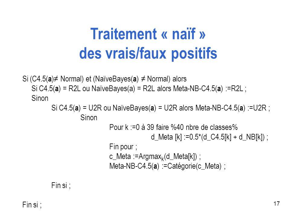 17 Traitement « naïf » des vrais/faux positifs Si (C4.5( a ) Normal) et (NaïveBayes( a ) Normal) alors Si C4.5( a ) = R2L ou NaïveBayes(a) = R2L alors