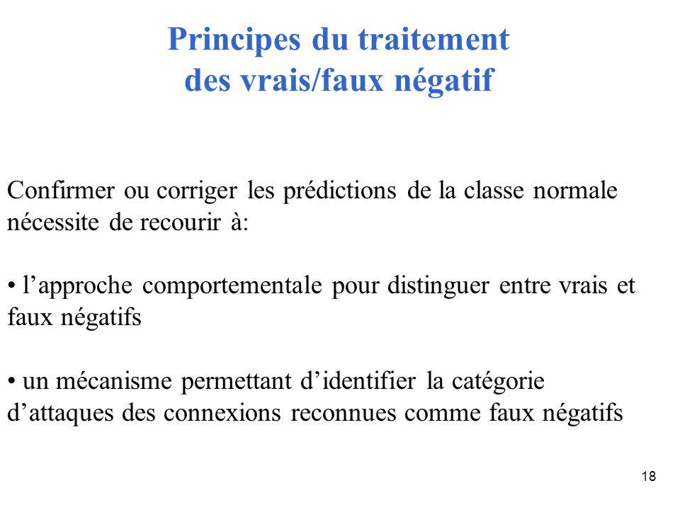 18 Confirmer ou corriger les prédictions de la classe normale nécessite de recourir à: lapproche comportementale pour distinguer entre vrais et faux n