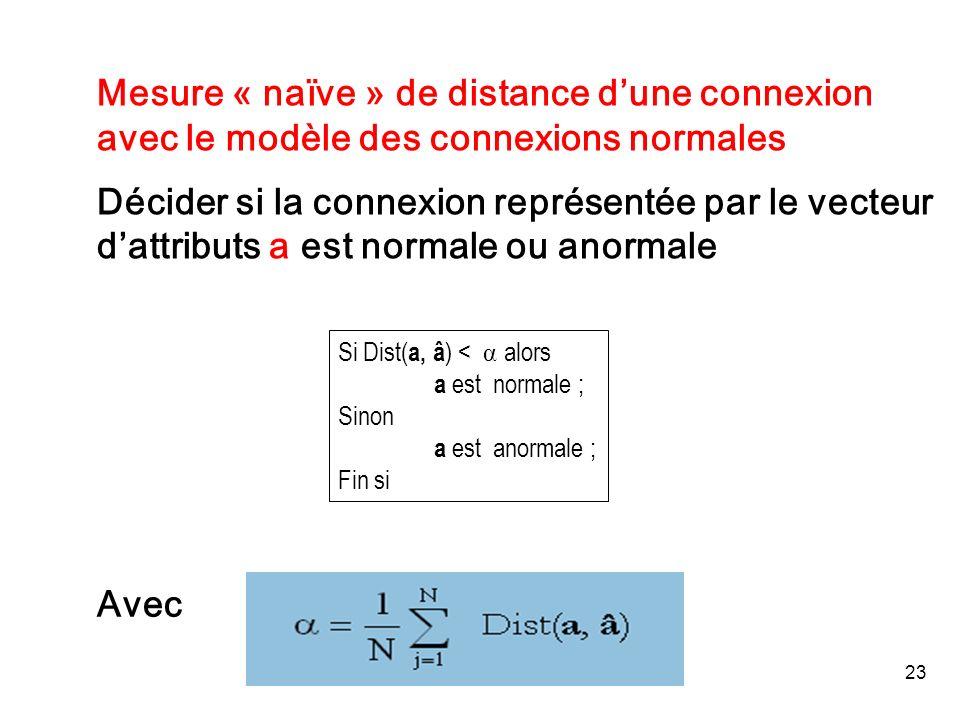 23 Mesure « naïve » de distance dune connexion avec le modèle des connexions normales Décider si la connexion représentée par le vecteur dattributs a