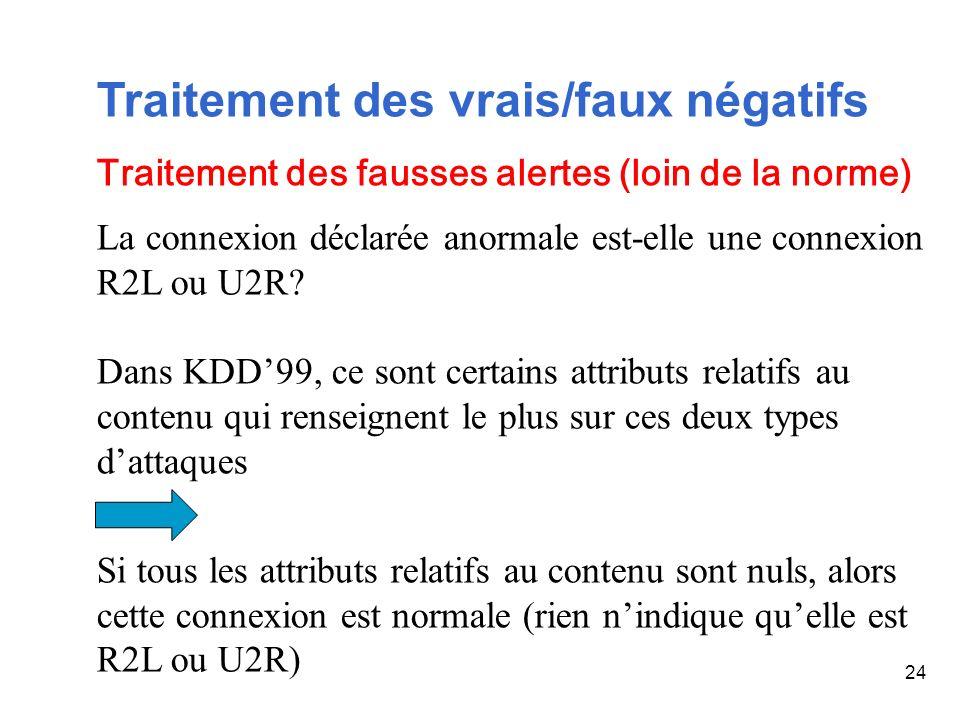24 Traitement des vrais/faux négatifs Traitement des fausses alertes (loin de la norme) La connexion déclarée anormale est-elle une connexion R2L ou U