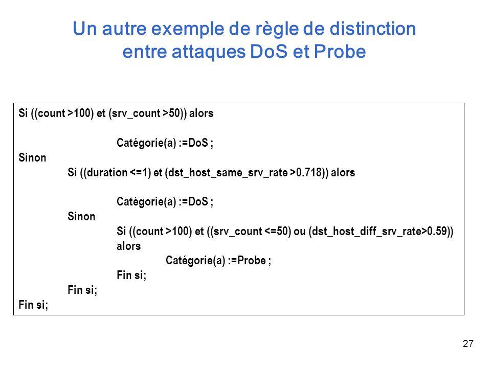 27 Un autre exemple de règle de distinction entre attaques DoS et Probe Si ((count >100) et (srv_count >50)) alors Catégorie(a) :=DoS ; Sinon Si ((dur