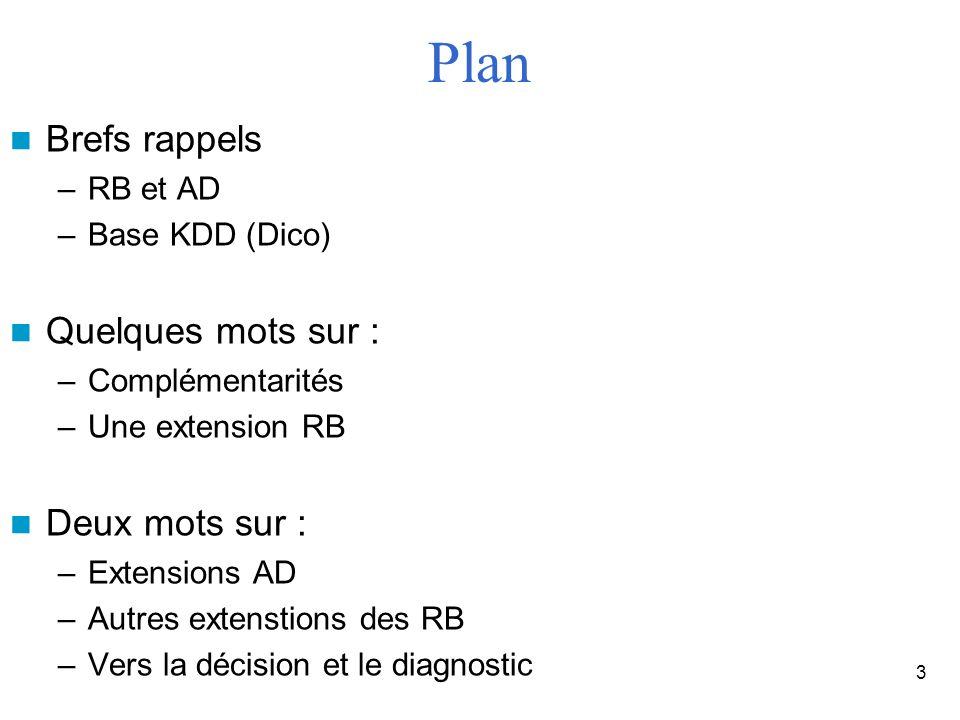 3 Plan Brefs rappels –RB et AD –Base KDD (Dico) Quelques mots sur : –Complémentarités –Une extension RB Deux mots sur : –Extensions AD –Autres extenst