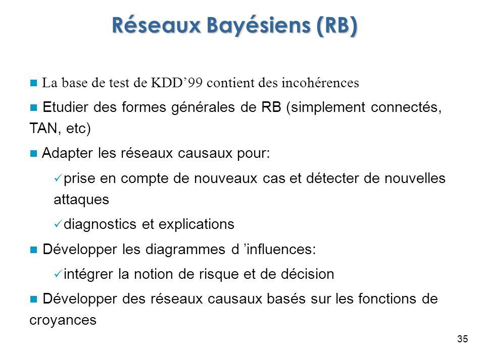 35 Réseaux Bayésiens (RB) La base de test de KDD99 contient des incohérences Etudier des formes générales de RB (simplement connectés, TAN, etc) Adapt
