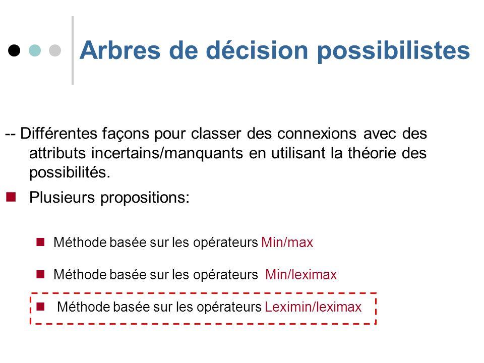 Arbres de décision possibilistes -- Différentes façons pour classer des connexions avec des attributs incertains/manquants en utilisant la théorie des possibilités.