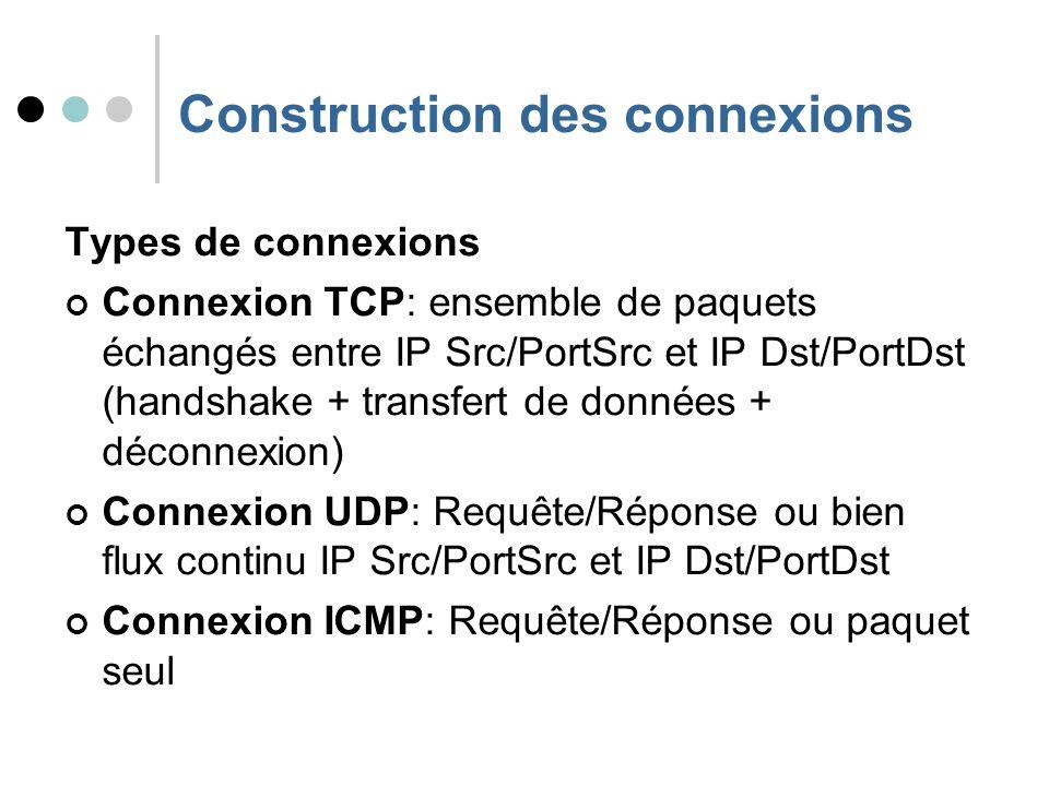Construction des connexions Types de connexions Connexion TCP: ensemble de paquets échangés entre IP Src/PortSrc et IP Dst/PortDst (handshake + transfert de données + déconnexion) Connexion UDP: Requête/Réponse ou bien flux continu IP Src/PortSrc et IP Dst/PortDst Connexion ICMP: Requête/Réponse ou paquet seul
