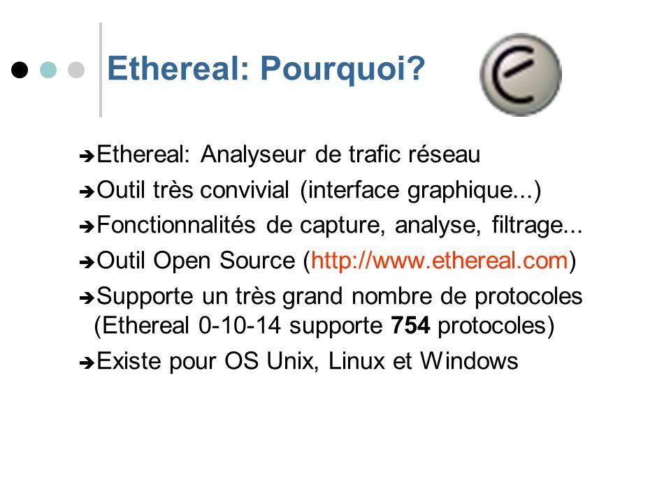 Ethereal: Pourquoi? Ethereal: Analyseur de trafic réseau Outil très convivial (interface graphique...) Fonctionnalités de capture, analyse, filtrage..