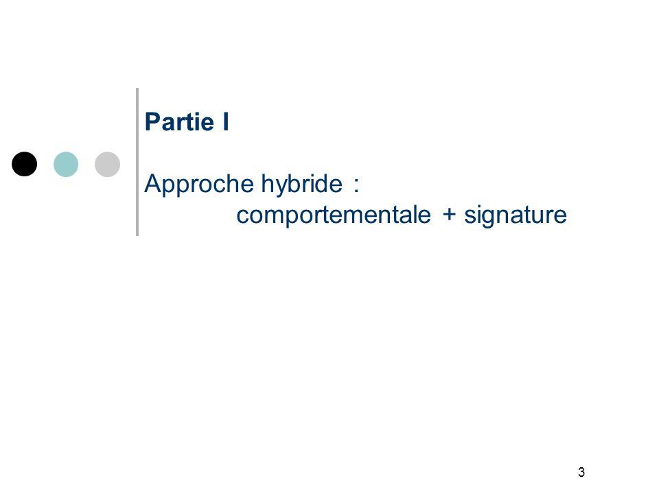 3 Partie I Approche hybride : comportementale + signature