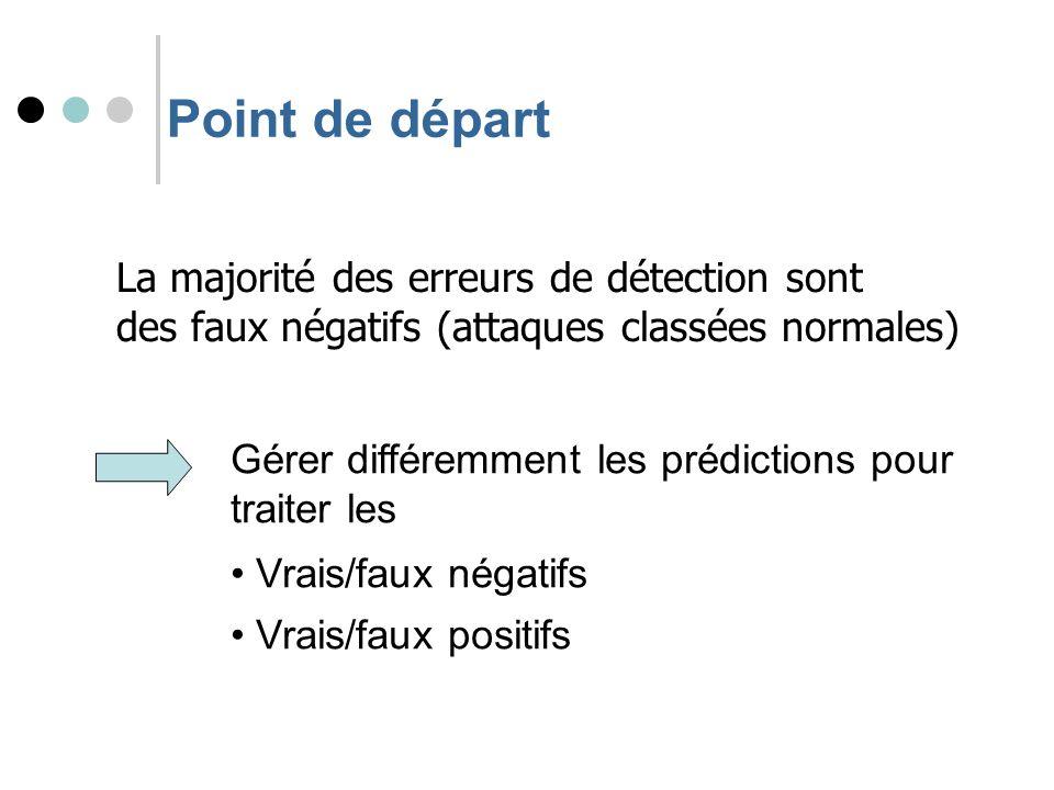 Point de départ La majorité des erreurs de détection sont des faux négatifs (attaques classées normales) Gérer différemment les prédictions pour traiter les Vrais/faux négatifs Vrais/faux positifs