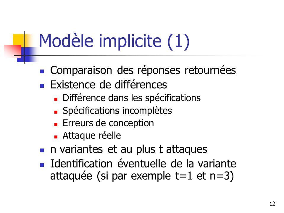 12 Modèle implicite (1) Comparaison des réponses retournées Existence de différences Différence dans les spécifications Spécifications incomplètes Erreurs de conception Attaque réelle n variantes et au plus t attaques Identification éventuelle de la variante attaquée (si par exemple t=1 et n=3)