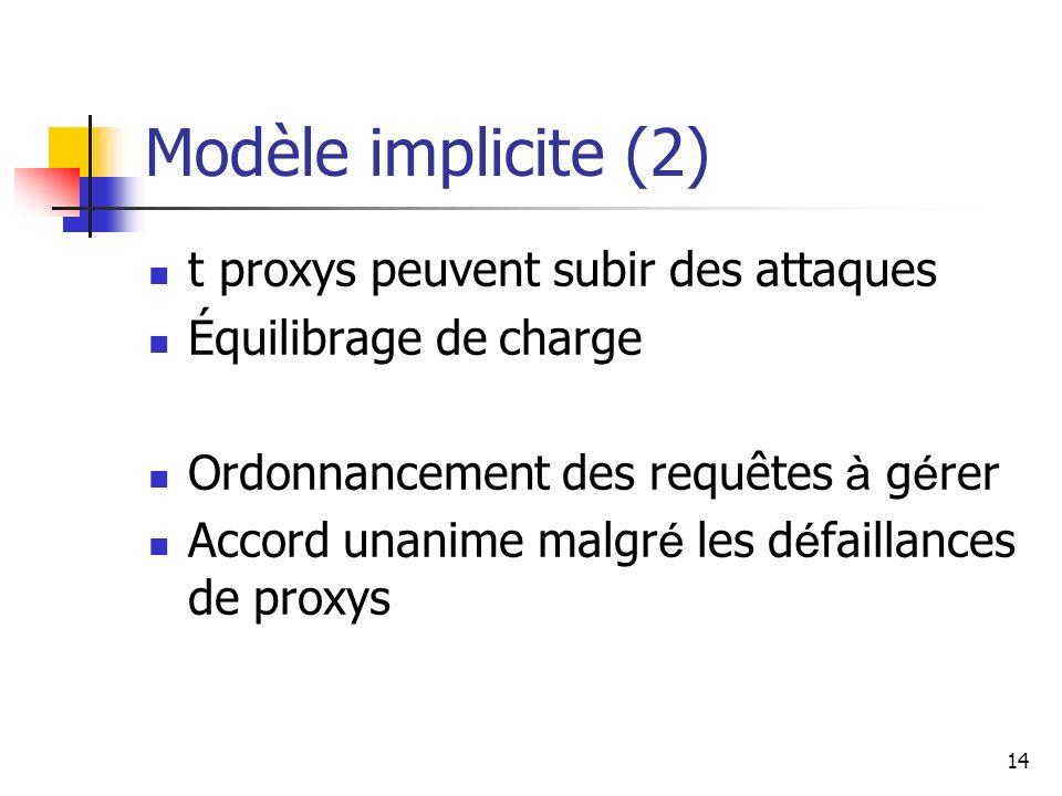 14 Modèle implicite (2) t proxys peuvent subir des attaques Équilibrage de charge Ordonnancement des requêtes à g é rer Accord unanime malgr é les d é faillances de proxys
