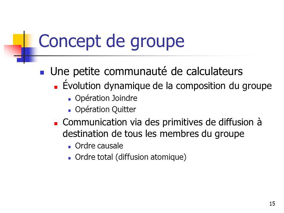 15 Concept de groupe Une petite communauté de calculateurs Évolution dynamique de la composition du groupe Opération Joindre Opération Quitter Communi