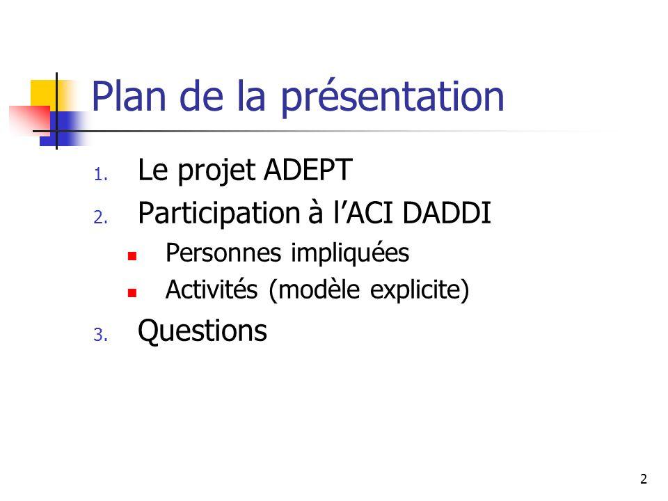 2 Plan de la présentation 1. Le projet ADEPT 2. Participation à lACI DADDI Personnes impliquées Activités (modèle explicite) 3. Questions