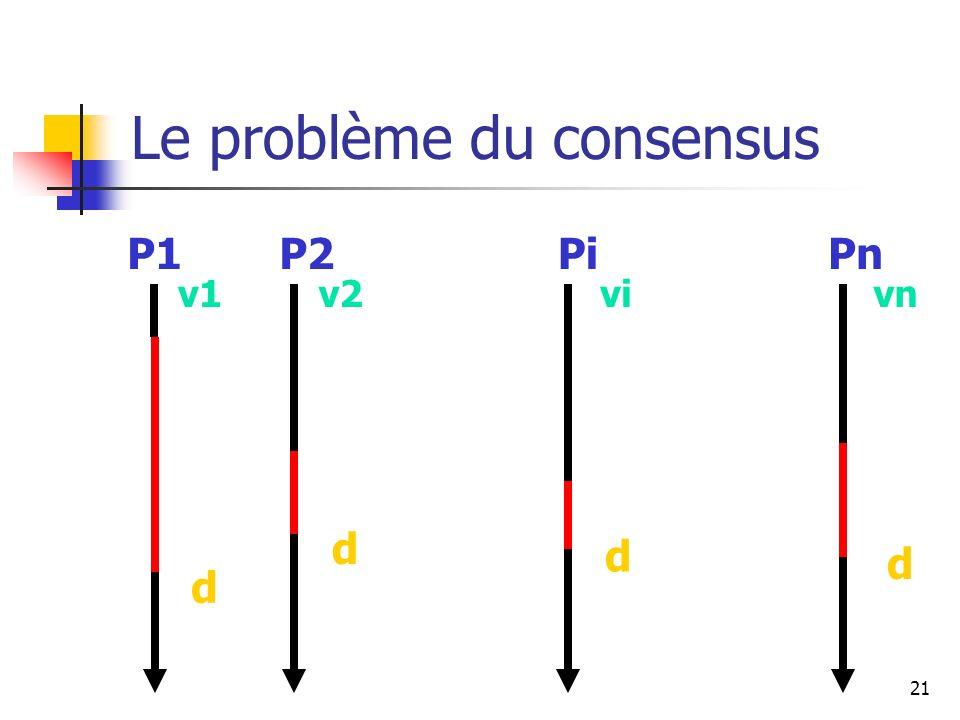 21 Le problème du consensus P1P2PiPn v1v2vivn d d d d