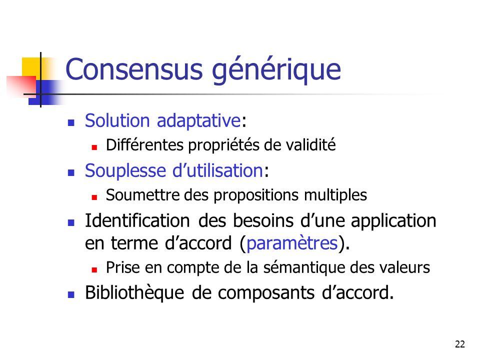 22 Consensus générique Solution adaptative: Différentes propriétés de validité Souplesse dutilisation: Soumettre des propositions multiples Identifica