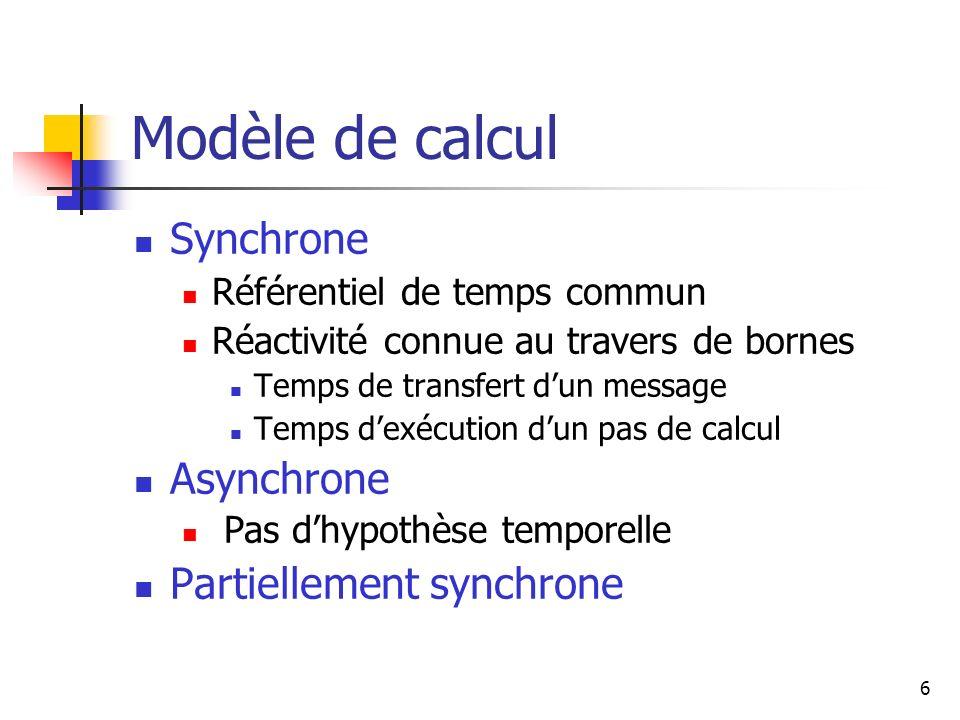 6 Modèle de calcul Synchrone Référentiel de temps commun Réactivité connue au travers de bornes Temps de transfert dun message Temps dexécution dun pas de calcul Asynchrone Pas dhypothèse temporelle Partiellement synchrone