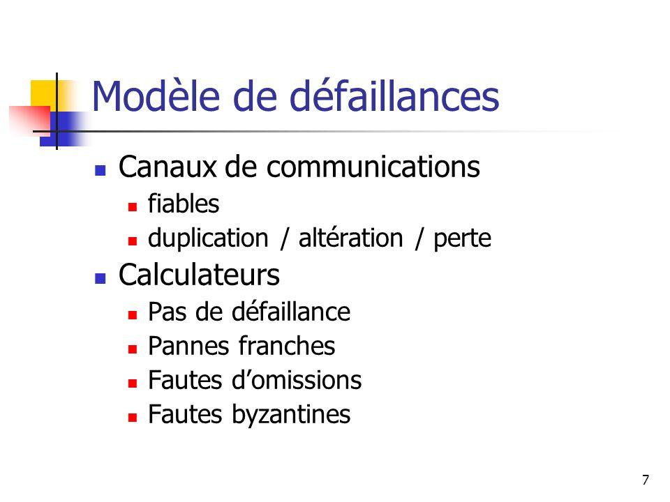 7 Modèle de défaillances Canaux de communications fiables duplication / altération / perte Calculateurs Pas de défaillance Pannes franches Fautes domissions Fautes byzantines