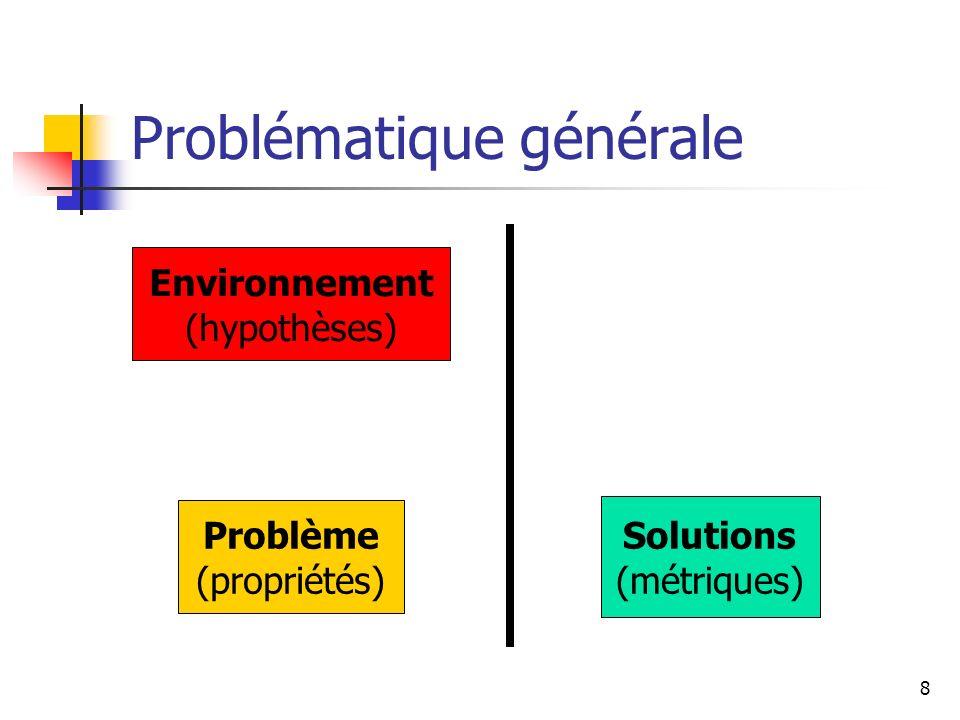 8 Problématique générale Environnement (hypothèses) Problème (propriétés) Solutions (métriques)