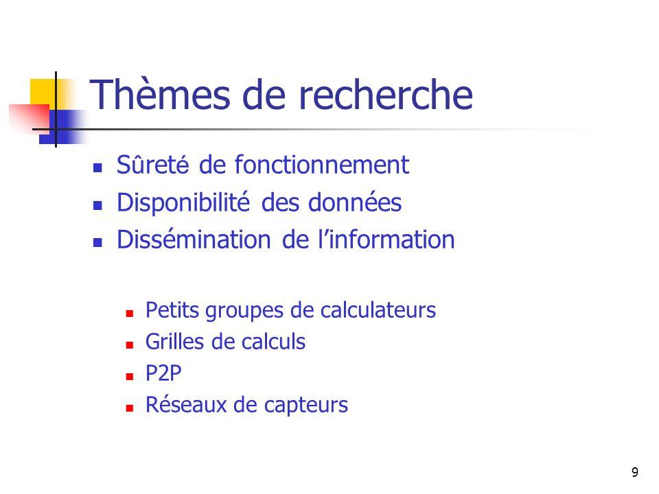 10 Participation à lACI DADDI Michel Hurfin (CR INRIA) Jean-Pierre Le Narzul (MdC ENST Br) Frédéric Tronel (MdC Rennes I) .
