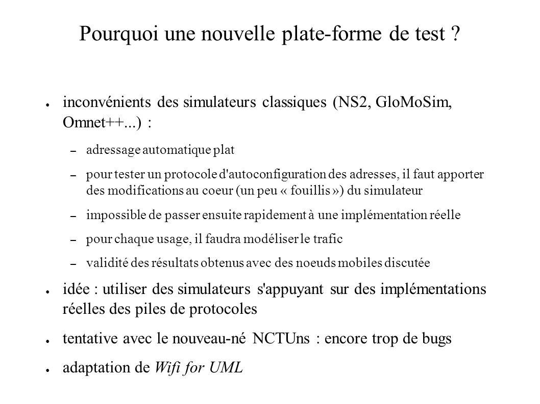 Pourquoi une nouvelle plate-forme de test ? inconvénients des simulateurs classiques (NS2, GloMoSim, Omnet++...) : – adressage automatique plat – pour