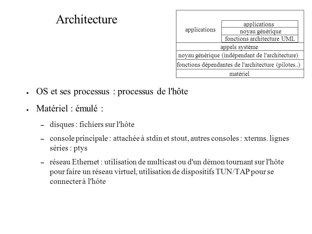 Architecture OS et ses processus : processus de l'hôte Matériel : émulé : – disques : fichiers sur l'hôte – console principale : attachée à stdin et s