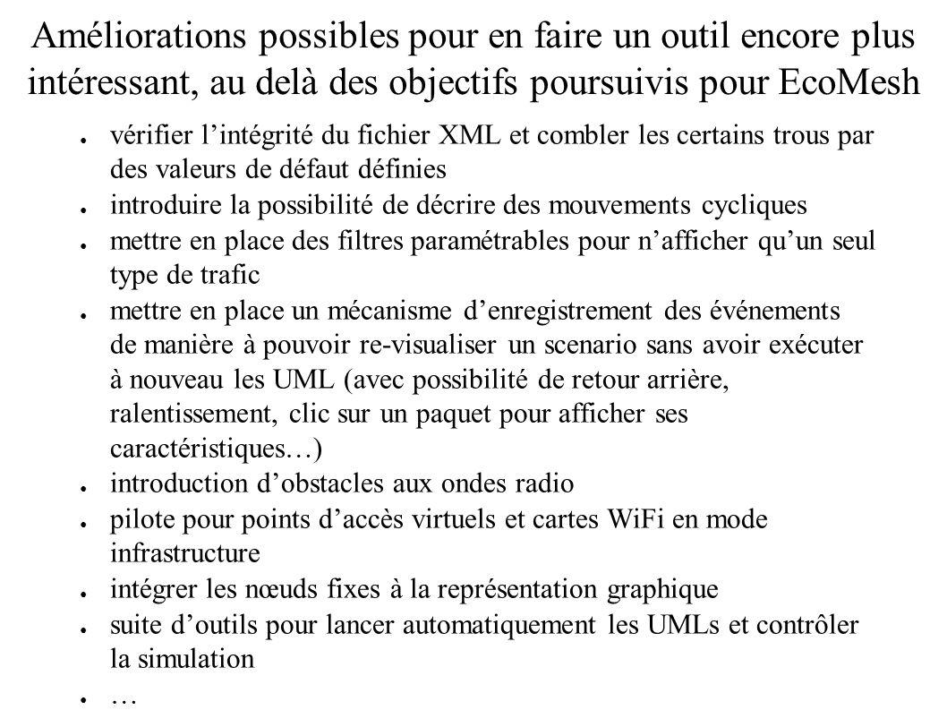 Améliorations possibles pour en faire un outil encore plus intéressant, au delà des objectifs poursuivis pour EcoMesh vérifier lintégrité du fichier X