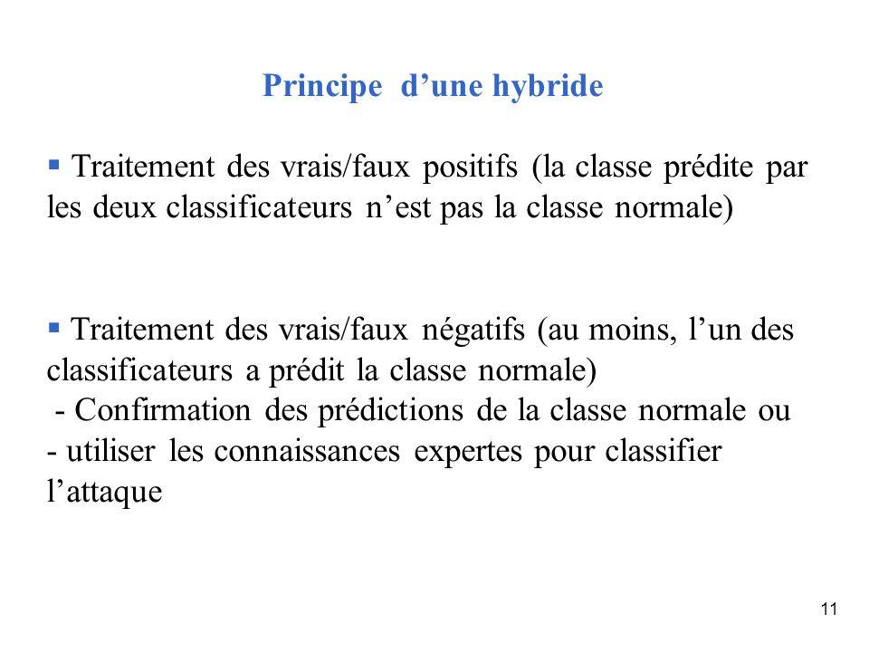11 Principe dune hybride Traitement des vrais/faux positifs (la classe prédite par les deux classificateurs nest pas la classe normale) Traitement des