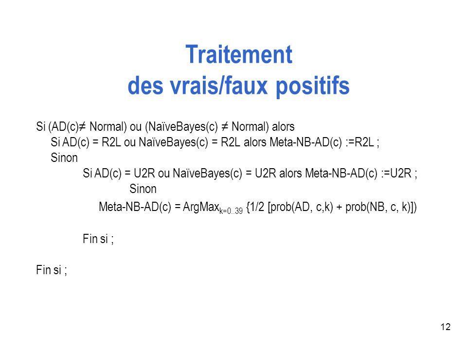 12 Traitement des vrais/faux positifs Si (AD(c) Normal) ou (NaïveBayes(c) Normal) alors Si AD(c) = R2L ou NaïveBayes(c) = R2L alors Meta-NB-AD(c) :=R2