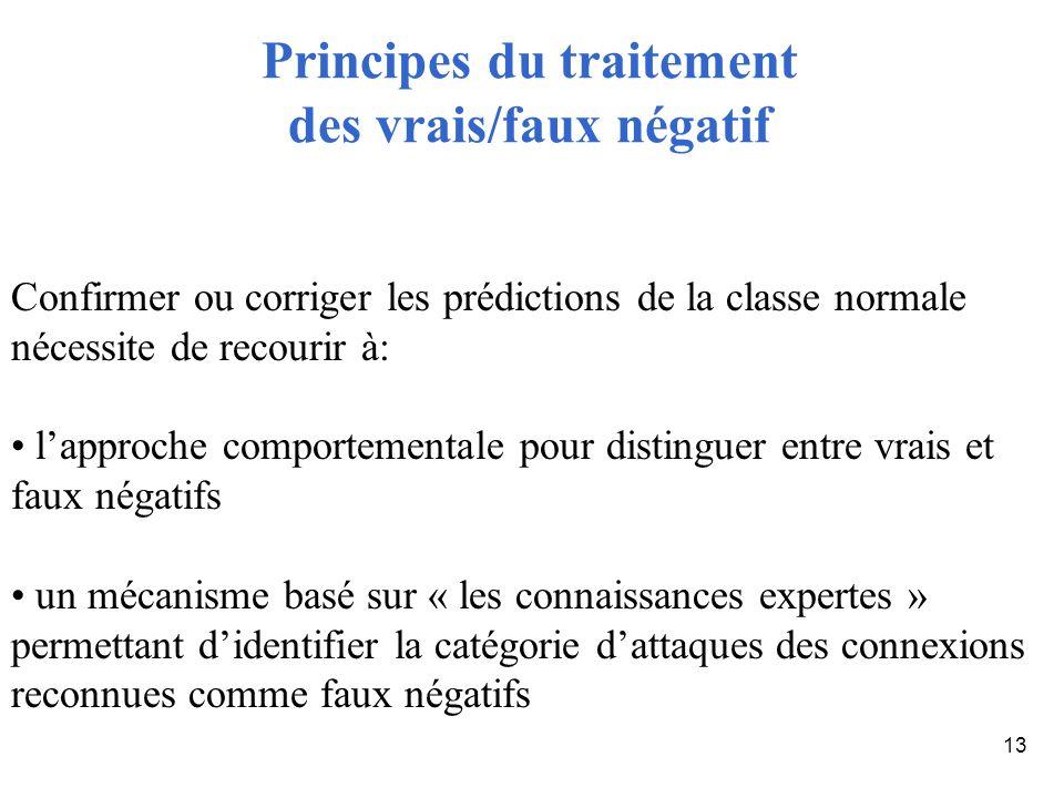 13 Confirmer ou corriger les prédictions de la classe normale nécessite de recourir à: lapproche comportementale pour distinguer entre vrais et faux n