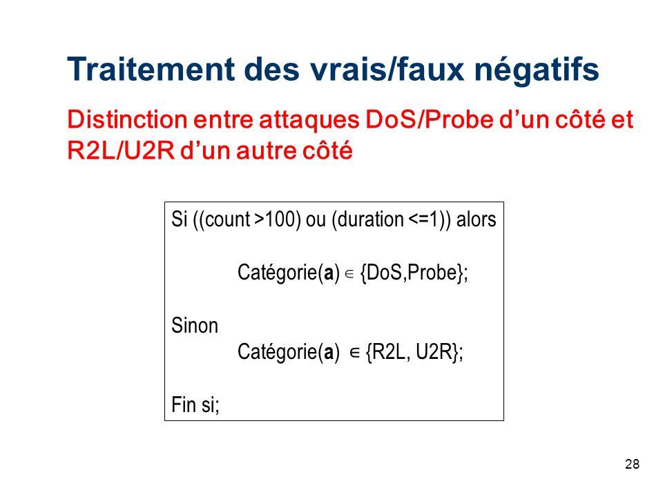 28 Traitement des vrais/faux négatifs Distinction entre attaques DoS/Probe dun côté et R2L/U2R dun autre côté Si ((count >100) ou (duration <=1)) alor