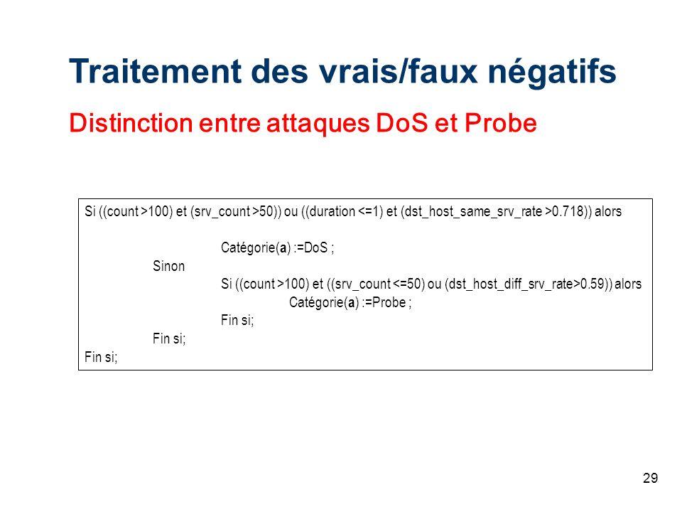 29 Traitement des vrais/faux négatifs Distinction entre attaques DoS et Probe Si ((count >100) et (srv_count >50)) ou ((duration 0.718)) alors Catégor