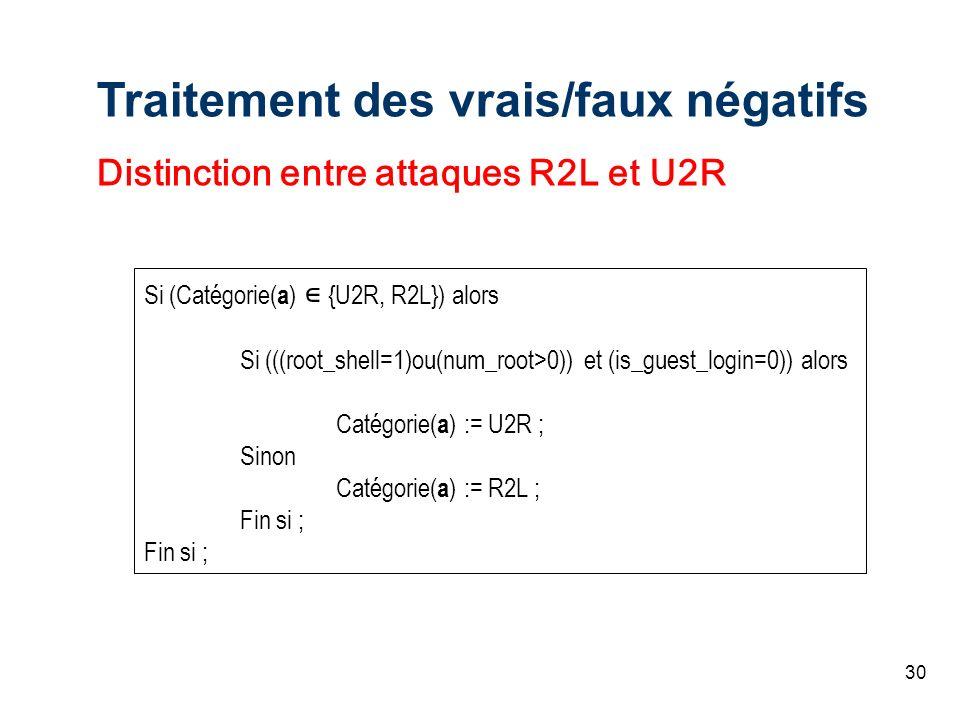 30 Traitement des vrais/faux négatifs Distinction entre attaques R2L et U2R Si (Catégorie( a ) {U2R, R2L}) alors Si (((root_shell=1)ou(num_root>0)) et
