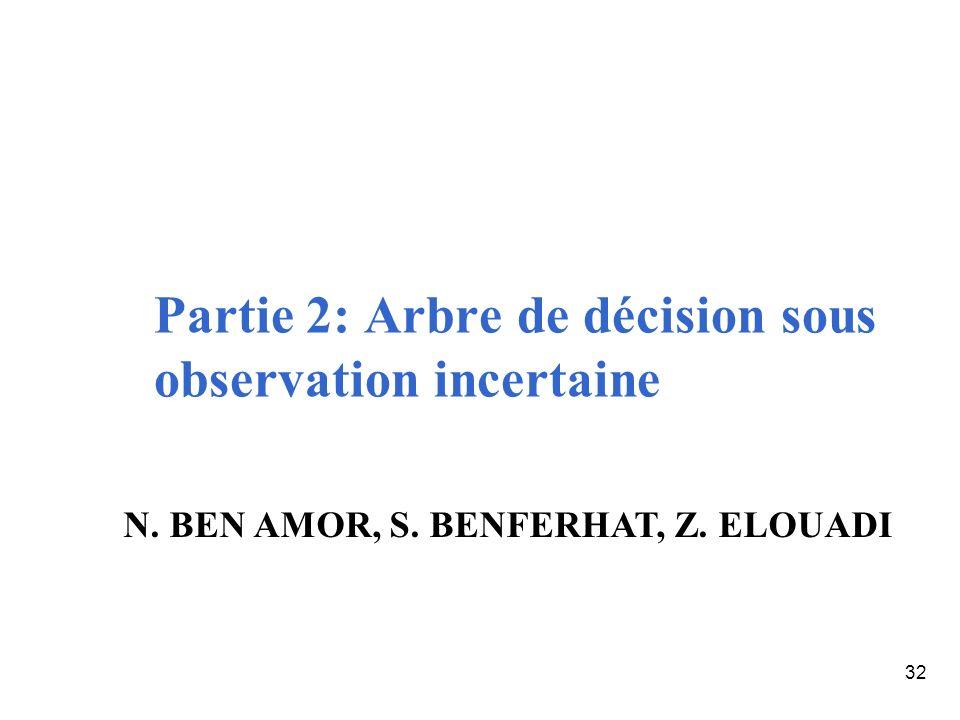 32 Partie 2: Arbre de décision sous observation incertaine N. BEN AMOR, S. BENFERHAT, Z. ELOUADI