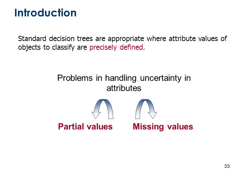 33 Introduction Standard decision trees are appropriate where attribute values of objects to classify are precisely defined.