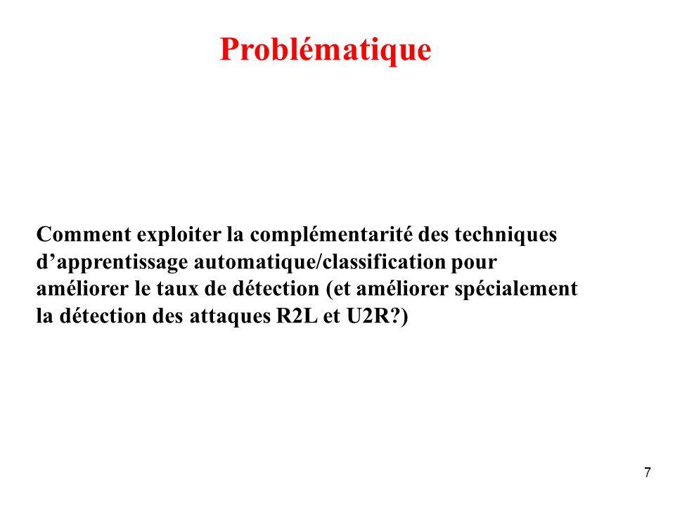 28 Traitement des vrais/faux négatifs Distinction entre attaques DoS/Probe dun côté et R2L/U2R dun autre côté Si ((count >100) ou (duration <=1)) alors Catégorie( a ) {DoS,Probe}; Sinon Catégorie( a ) {R2L, U2R}; Fin si;