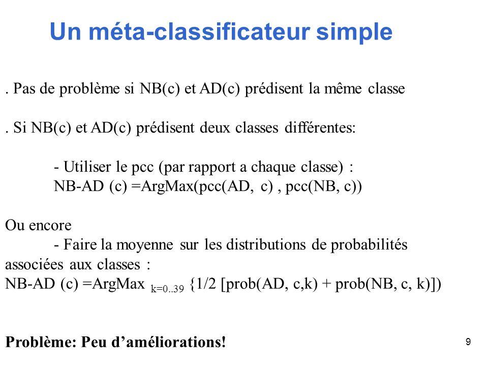 9 Un méta-classificateur simple. Pas de problème si NB(c) et AD(c) prédisent la même classe. Si NB(c) et AD(c) prédisent deux classes différentes: - U