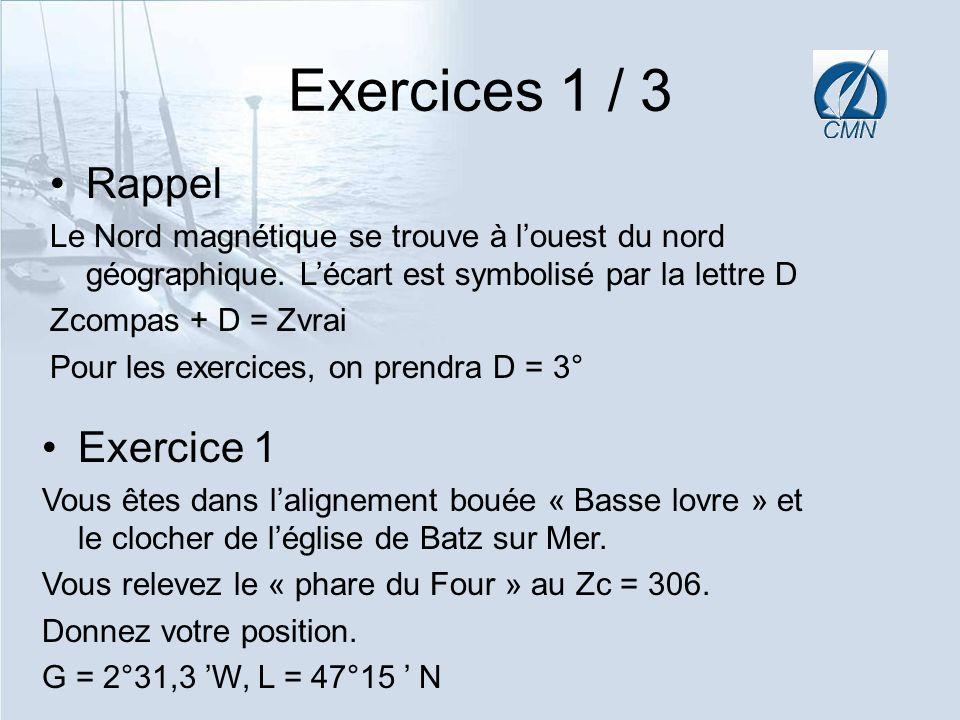 Exercices 1 / 3 Rappel Le Nord magnétique se trouve à louest du nord géographique. Lécart est symbolisé par la lettre D Zcompas + D = Zvrai Pour les e