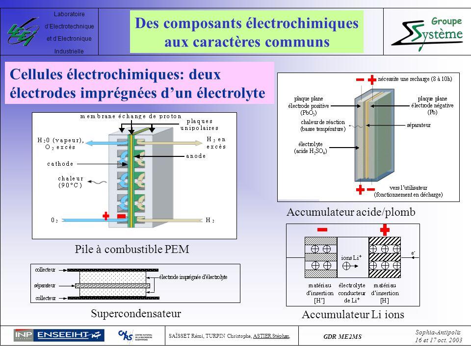Laboratoire dElectrotechnique et dElectronique Industrielle Groupe SAÏSSET Rémi, TURPIN Christophe, ASTIER Stéphan, Sophia-Antipolis 16 et 17 oct.