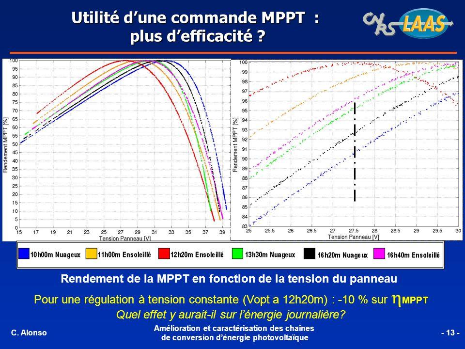 Utilité dune commande MPPT : plus defficacité .