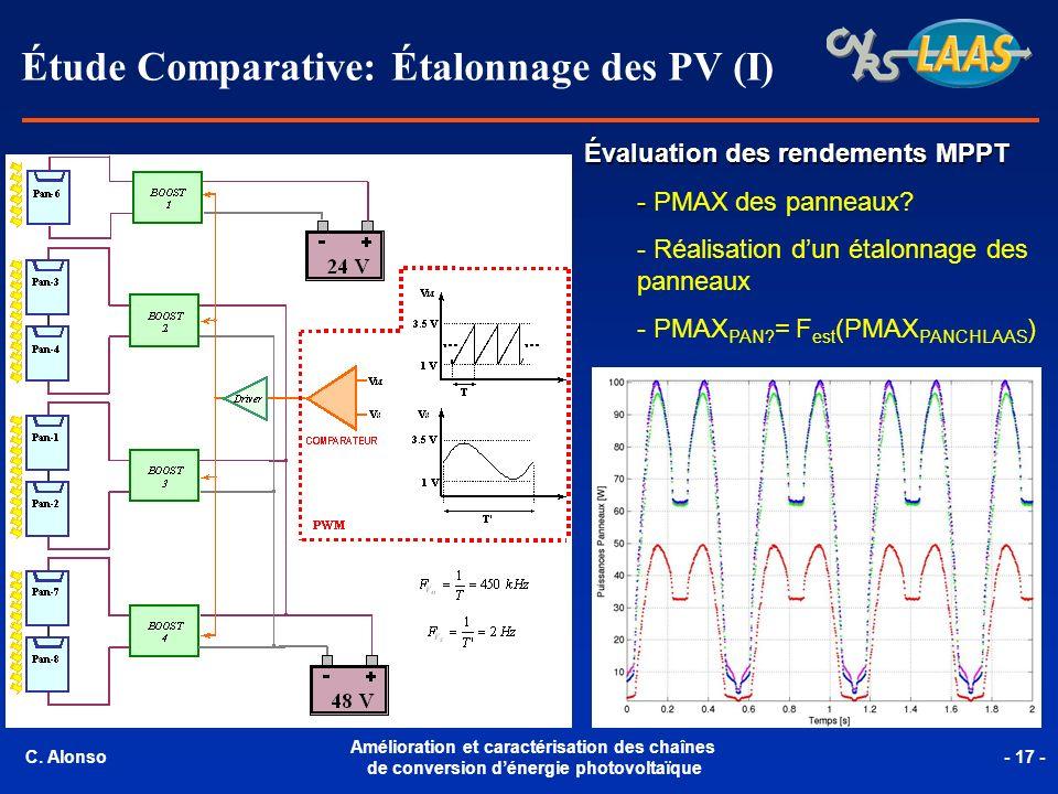 - Vb, Ib, Vp, Ip, Pb, Pp moyens et Ppmax de chaque bloc -Création dun fichier de moyenne par carte de mesure Mesure 1 des Ch 1 et 2 Vb1Ib1Vp1Ip1Vb2Ib2Vp2Ip2 12 bits (16bits) Vb1Ib1Vp1Ip1Vb2Ib2Vp2Ip2 Mesure 2 des Ch 1 et 2Jusquà 1000 Mes02-07-29_08h32m07s.dat Fichiers de mesures Le système de mesure C.