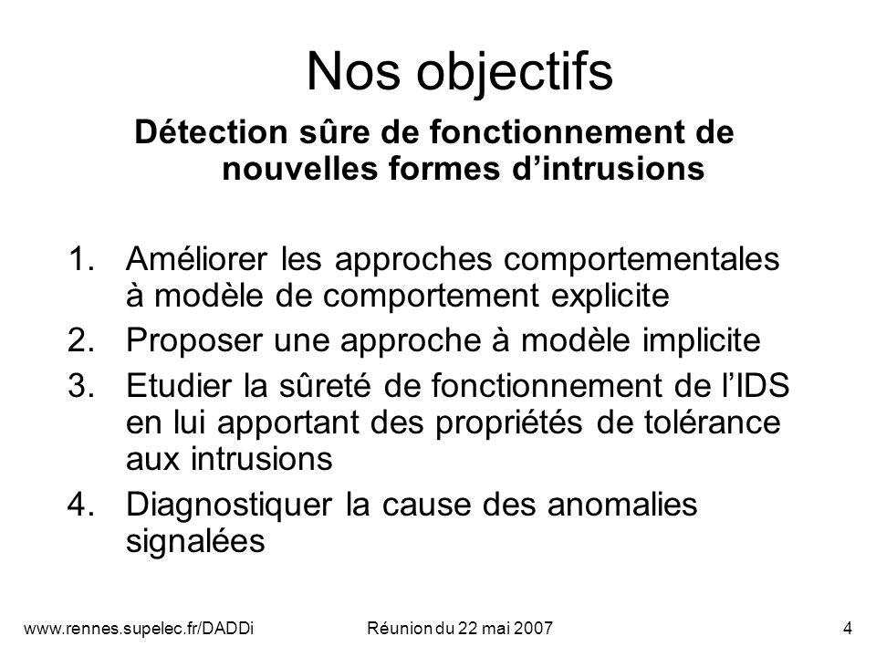 www.rennes.supelec.fr/DADDiRéunion du 22 mai 20074 Nos objectifs Détection sûre de fonctionnement de nouvelles formes dintrusions 1.