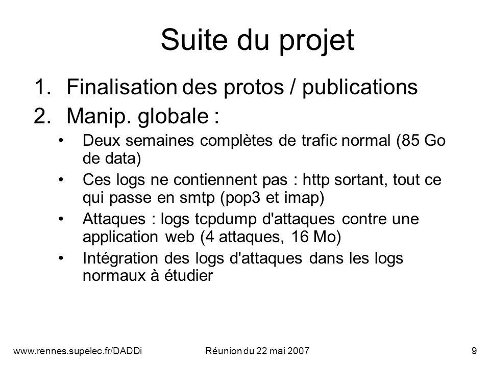 www.rennes.supelec.fr/DADDiRéunion du 22 mai 20079 Suite du projet 1.Finalisation des protos / publications 2.Manip.